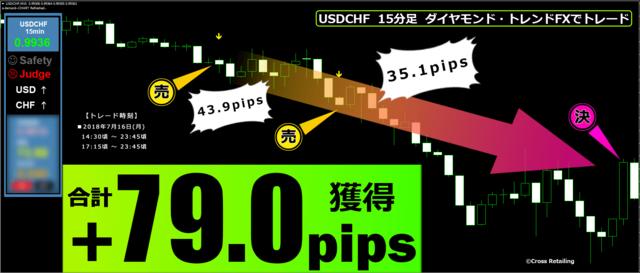 ダイヤモンド・トレンドFX・2018年7月16日79pips.png