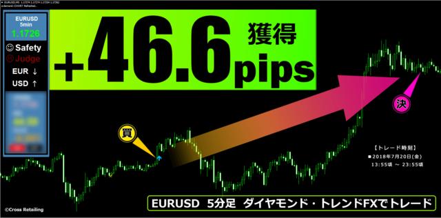 ダイヤモンド・トレンドFX・2018年7月20日46.6pips.png