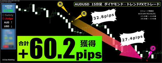 ダイヤモンド・トレンドFX・2018年7月23日60.2pips.png