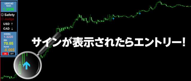 ダイヤモンド・トレンドFX・サイン表示エントリー.PNG